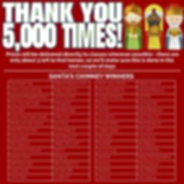 Christmas Fair thank you and raffle winn
