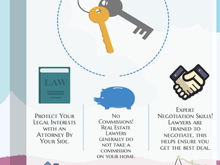 Real Estate Corner Infograph: Top 3 Reasons to Hire a Florida Real Estate Attorney to Sell or Buy yo