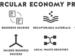 Local Circular Economy Principles