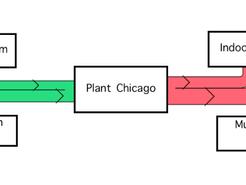 Material Flow Analysis (Part 2)