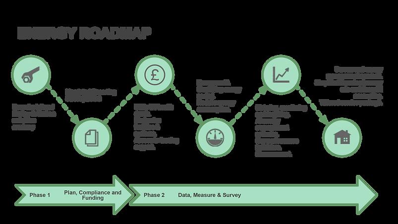 Energy roadmap-1.png