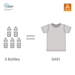 SA01 I CONTINENTAL CLOTHING SALVAGE specs
