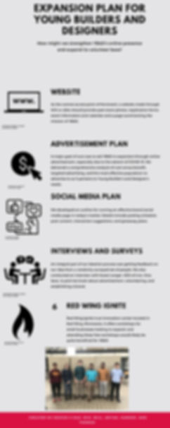 YB&D Infographic Final Deliverable (1)_p