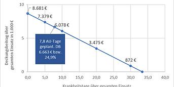 Grafik_AU.png