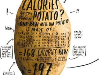 Защо диетите не работят ...