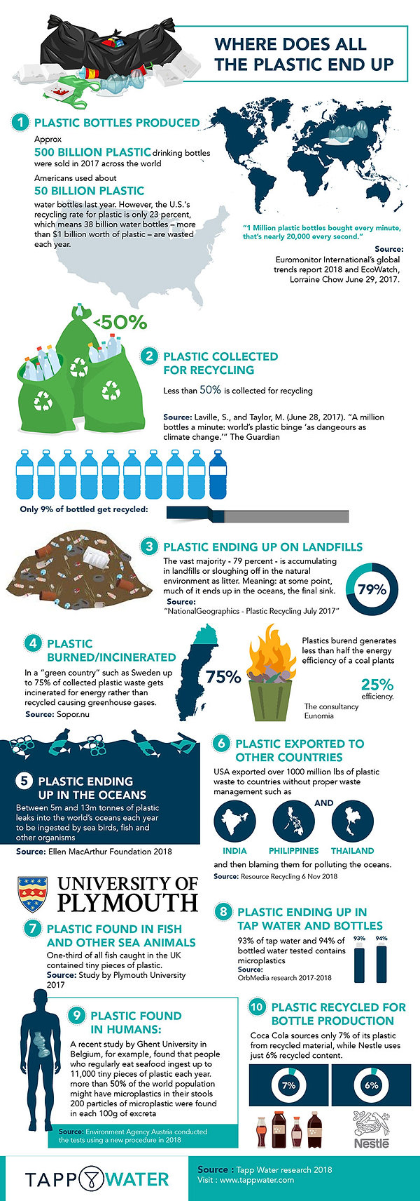 where plastic waste ends up.jpg