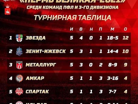 Итоговая таблица предсезонного турнира Пермь Великая