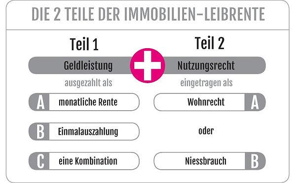 Leibrente-Verrentung_Tabelle_edited.jpg