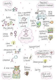 Maureen Gifts poster.jpg