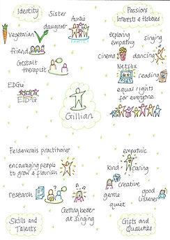 Gillian Gifts Poster.jpg