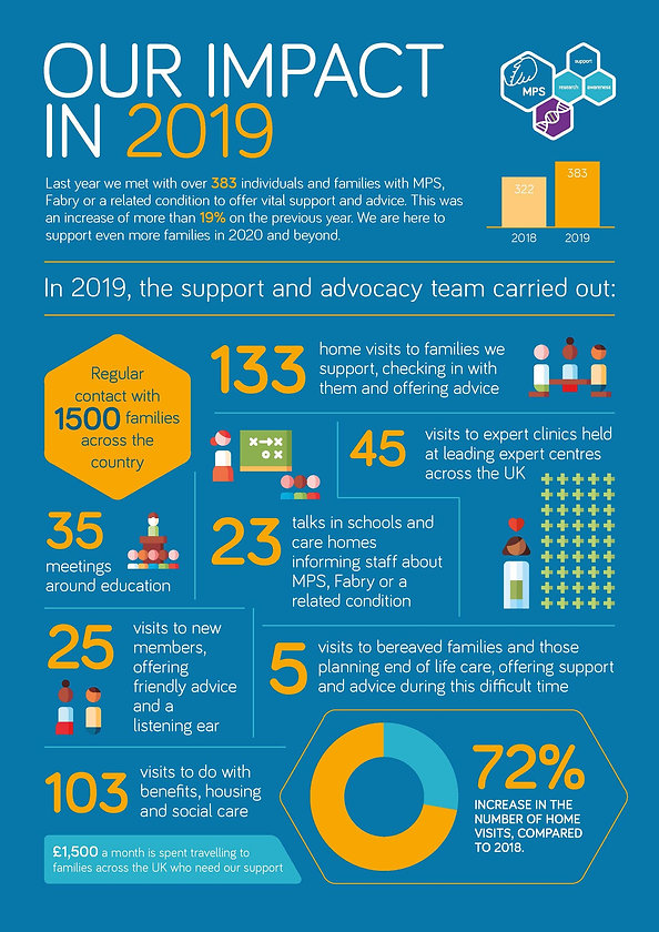 MPS Impact Stats 2019.jpg