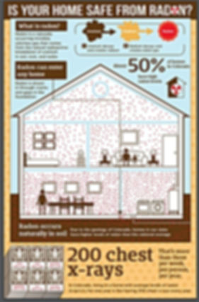 colo radon graphic.JPG