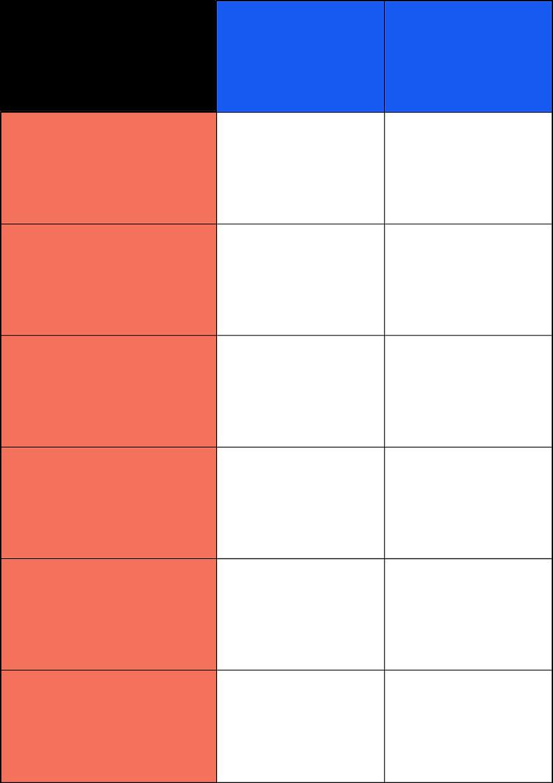 PF2020_Wix Assets_Chart3-58.png