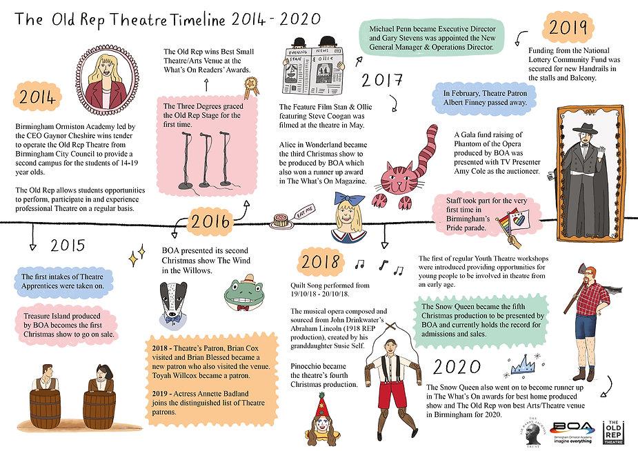 Timeline Boards for web use5.jpg
