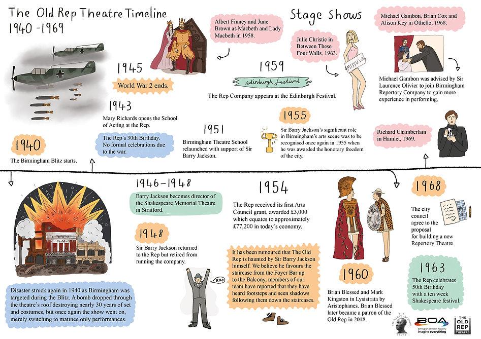 Timeline Boards for web use3.jpg