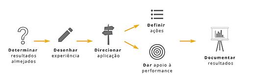 metodologia 6D_edited.png