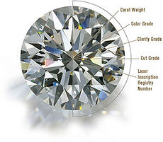 Diamond Values