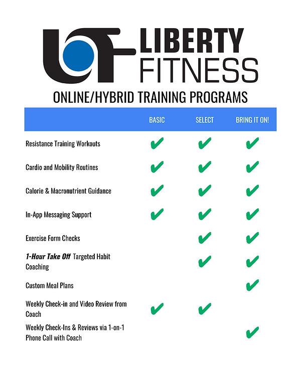 Online_Hybrid Training Programs - Sheet2-9-17-21.jpg