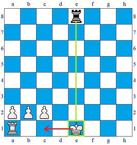 L'arrocco è vietato perchè c'è scacco.