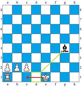 L'arrocco è vietato perchè si passa sotto uno scacco.