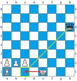 L'arrocco è vietato perchè si finisce sotto scacco.