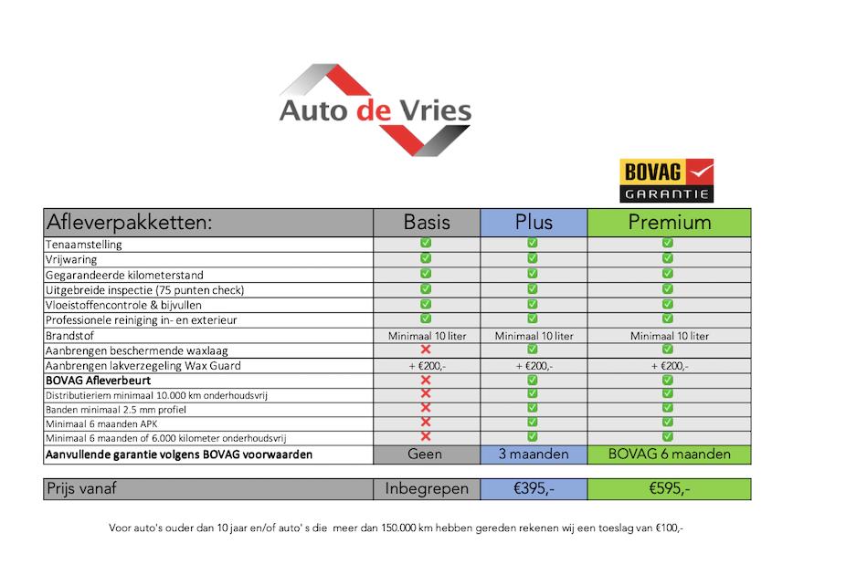 Auto de Vries Afleverpakketten.png