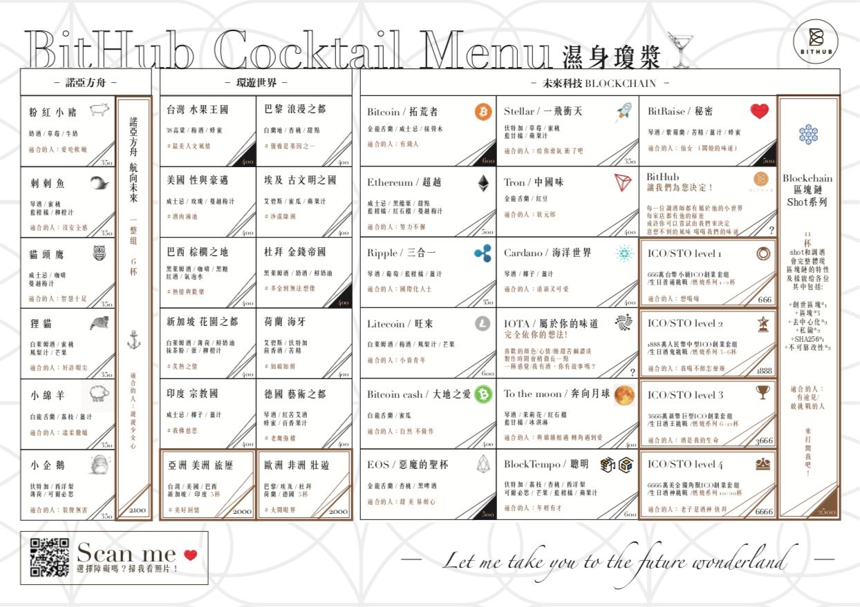 Cocktail MENU調酒酒單中文版