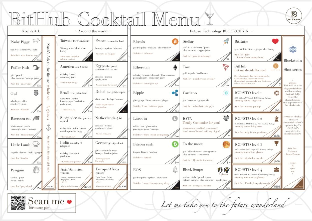 Cocktail MENU調酒酒單英文版
