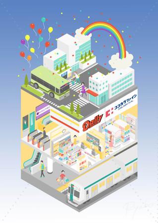 京都地下街「コトチカ」北大路オープンポスター