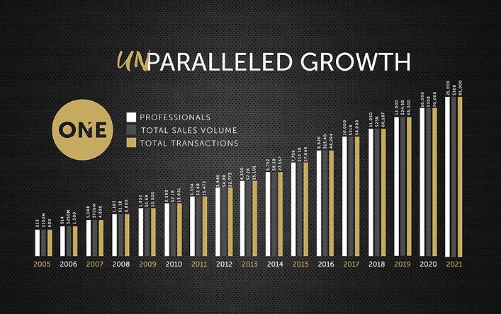 growthchart-2020.jpg
