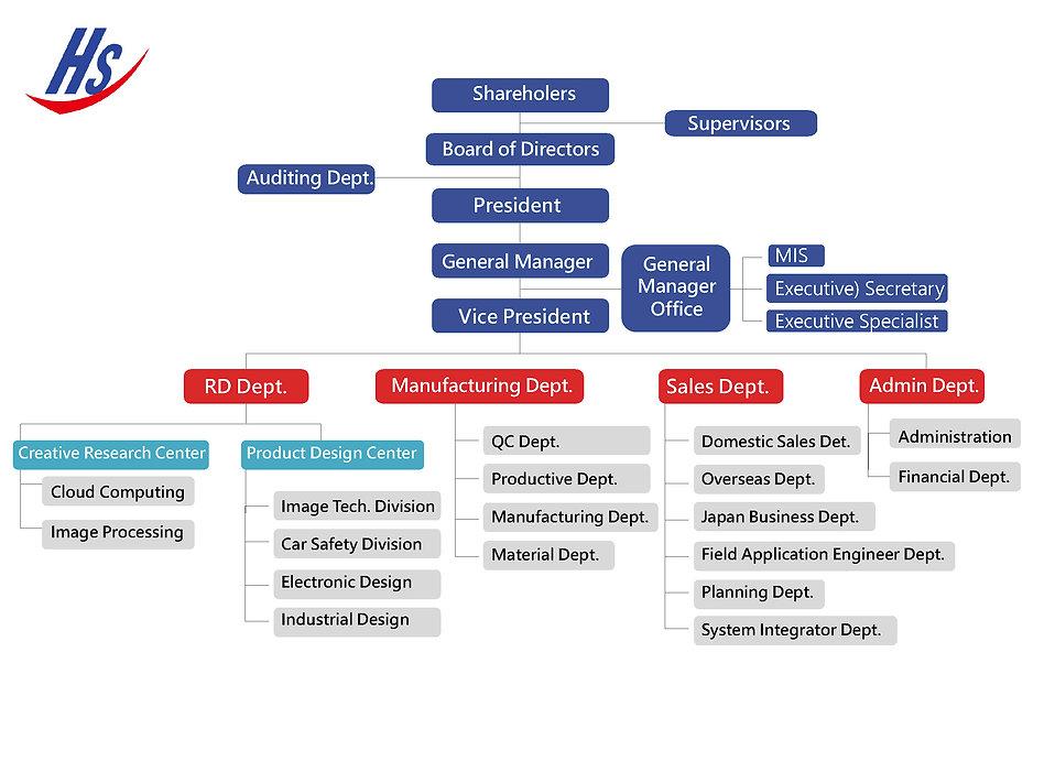 組織架構圖2021_頁面_2.jpg