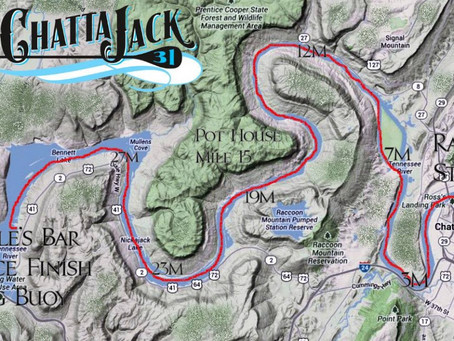 The Key to Completing Chattajack – Commitment and Consistency