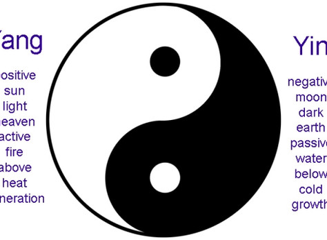 A 'Strong' Practice: Yin or Yang?