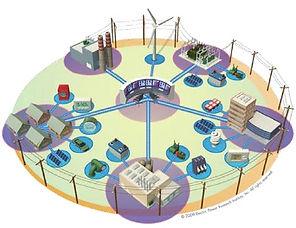 Impianti energia fonti rinnovabili diagnosi e prevenzione incendio