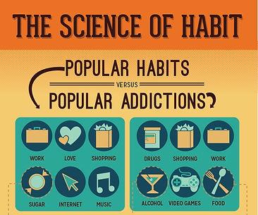 Science-Of-Habit.jpg