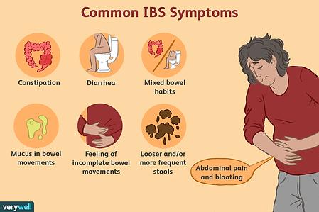 ibs-pain-locations-1945305-5c04ab7ec9e77