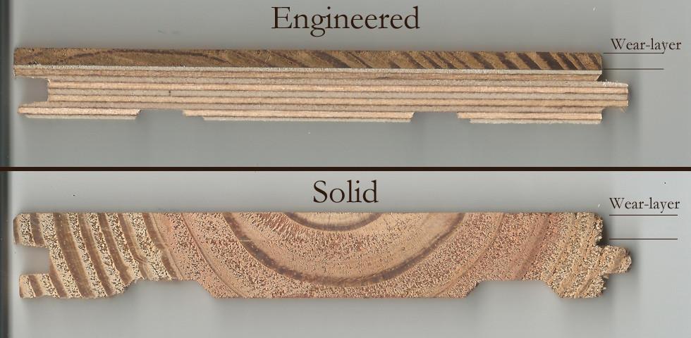 Engineered vs Solid