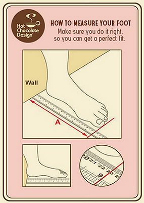 How to measure HCD.png