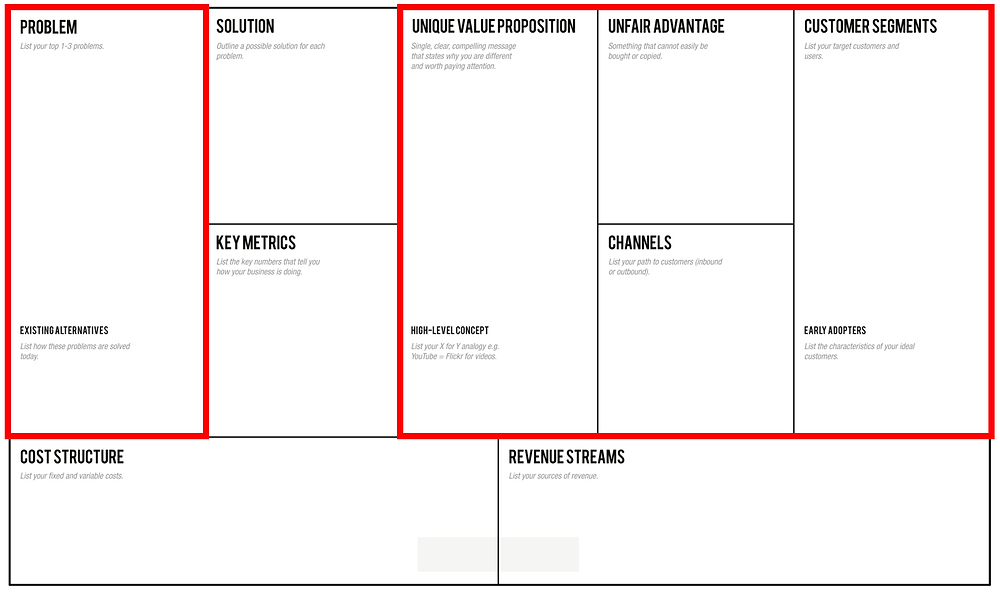 Business Model Canvas / Lean Canvas