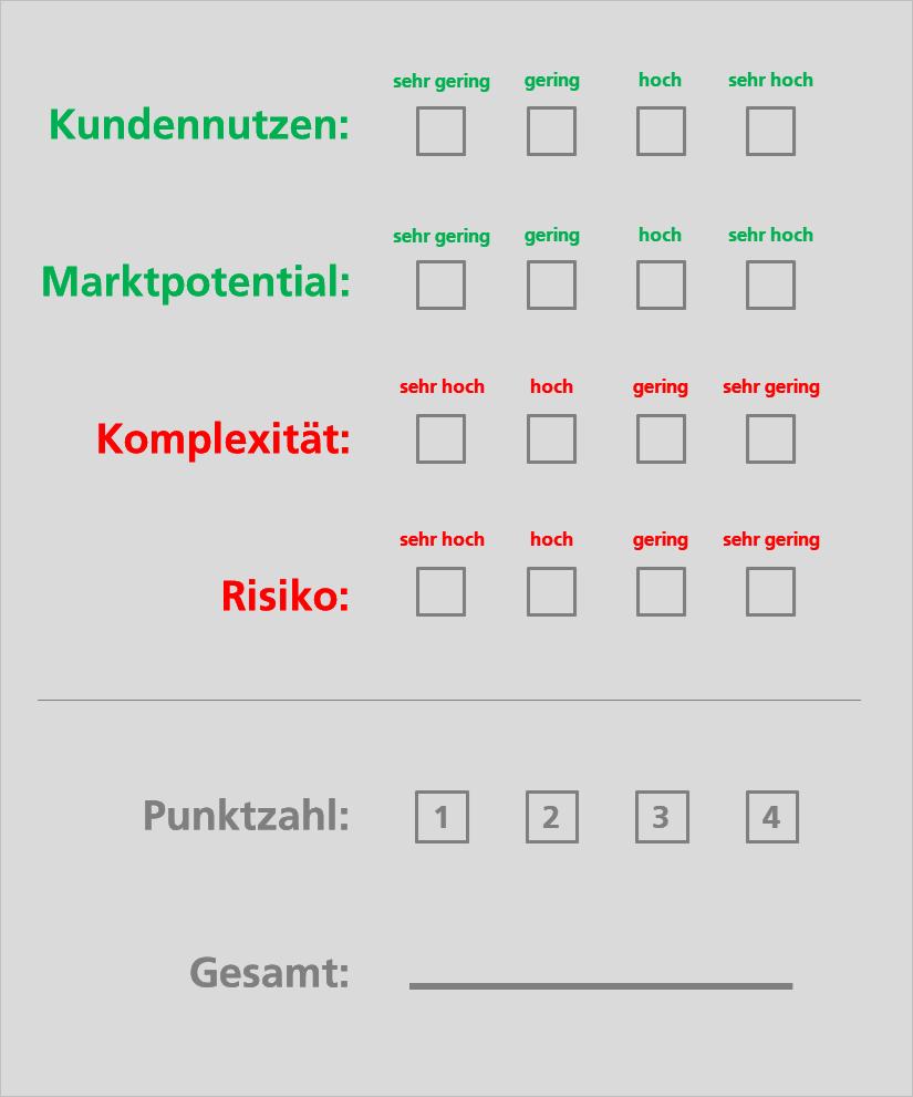 Beispiel einer Scorecard