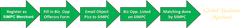 For Business Opportunity Offerors.png