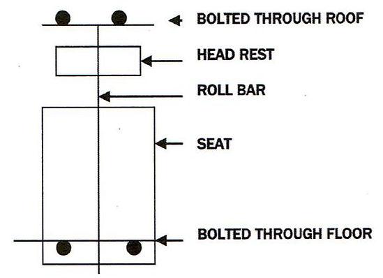 Roll bar.JPG