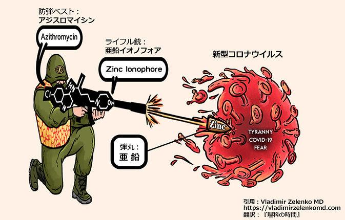 ゼレンコ医師イラストJPEG.jpg