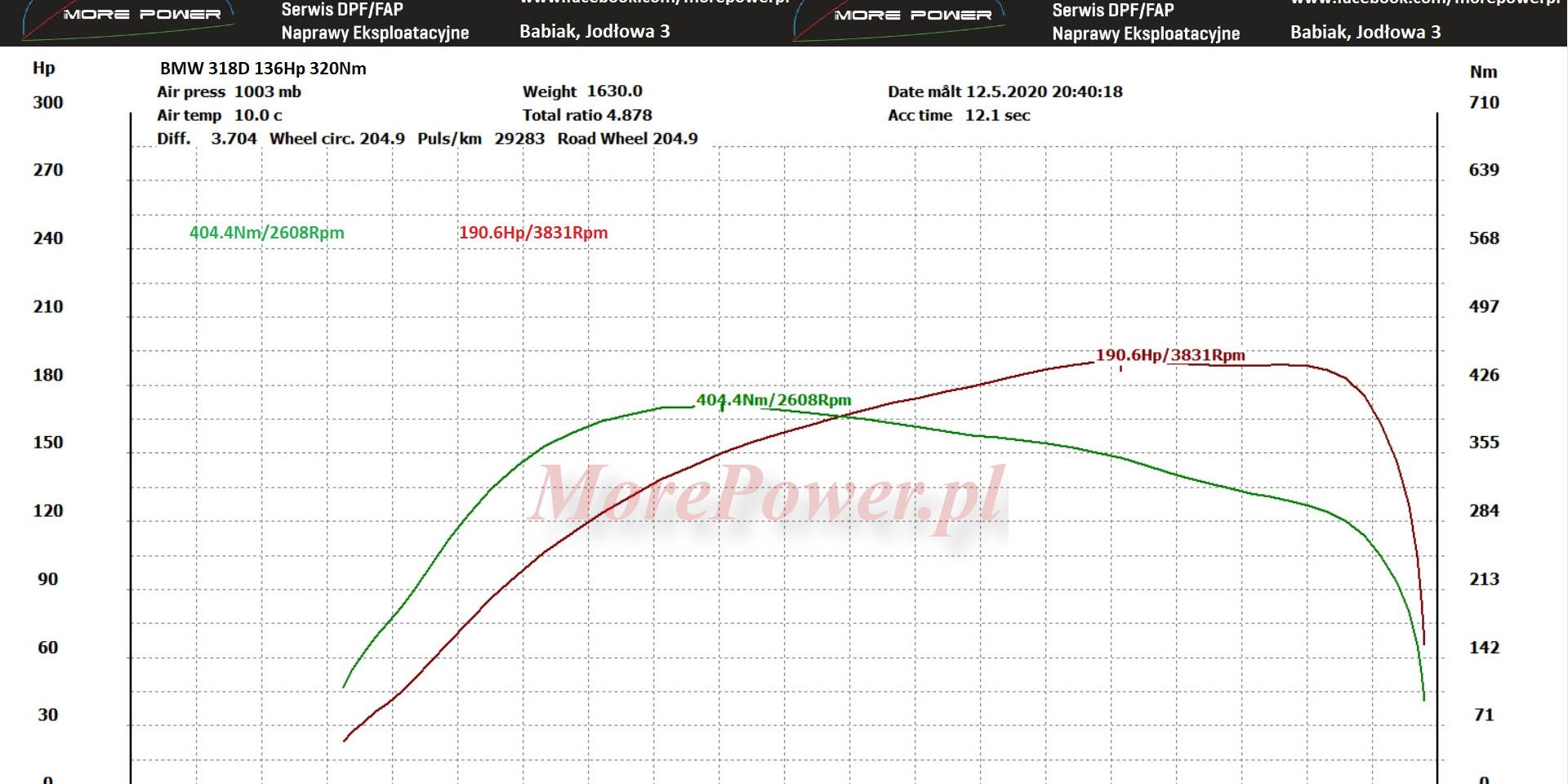 BMW F31 318D 136HP -> 190.6Hp 404.4Nm
