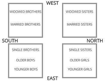 Gravestone diagram 1.jpg