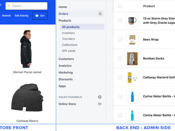 4 Reasons Your Organization Needs A Company Web Store