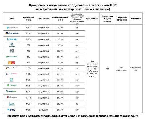 Продукты банков с сайта РВИ.jpg