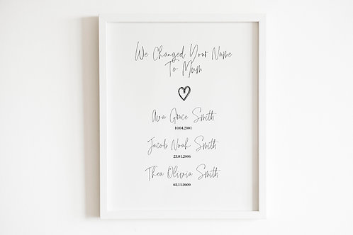 Personalised We Changed Your Name To Mum Print