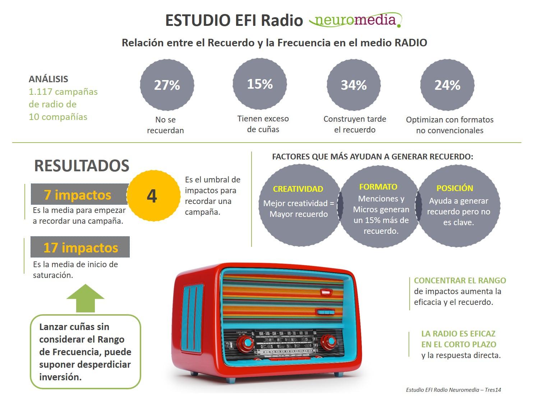 Estudio EFI Radio
