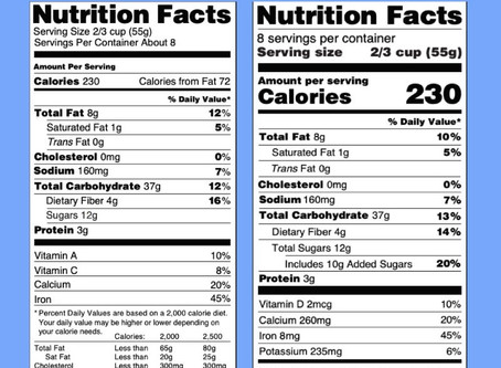 Finally … the Revised Nutrition Facts Label!       by Jeanne Rosner, MD
